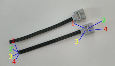 Schematics of PF wires